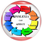 Dyslexia Awareness For All