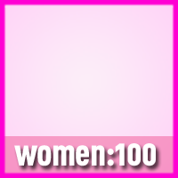 100 years of Int Womens Day