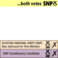 Scottish National Party SNP